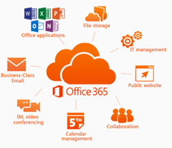 office365new1